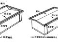 屋面平面图的主要内容、规范