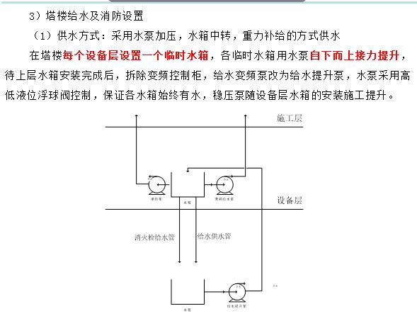[中建三局]超高层临时用水设计和施工技术(共36页)