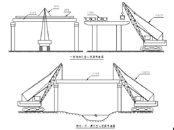 高速公路桥梁上部结构施工组织设计(61页)