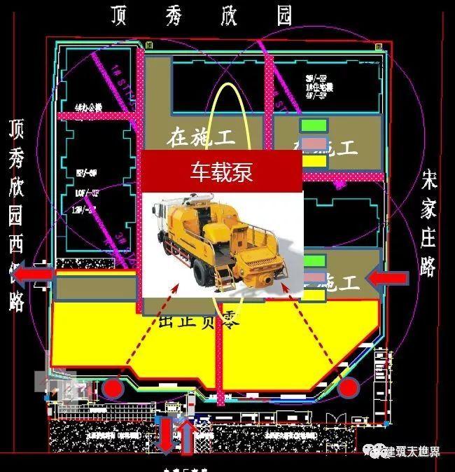 建筑施工时,地上、地下各阶段可能会遇到哪些风险?如何防范?