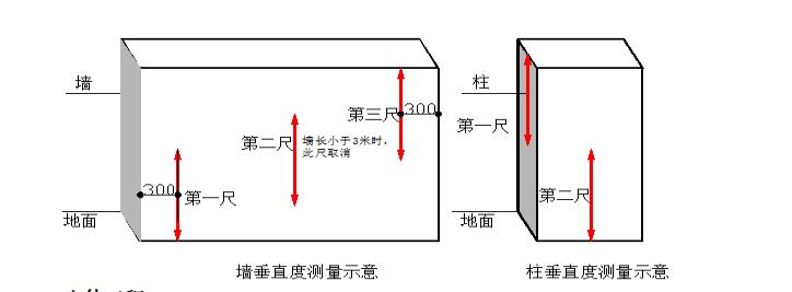 苏州住宅楼工程施工专项测量方案_1