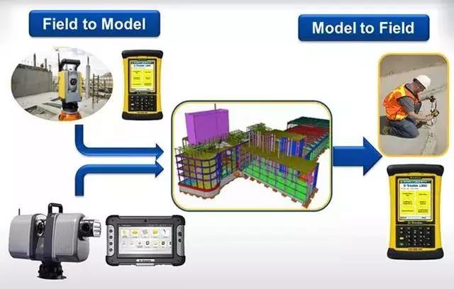 03D705-1电热采暖、伴热设备安装