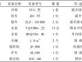 晓南矿新中央风井表土层沉井施工技术