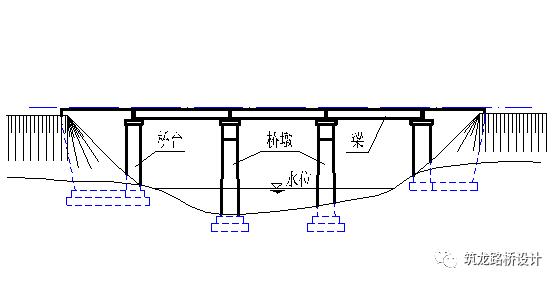 超详细桥墩+桥台+涵洞图纸详解!!!值得收藏!
