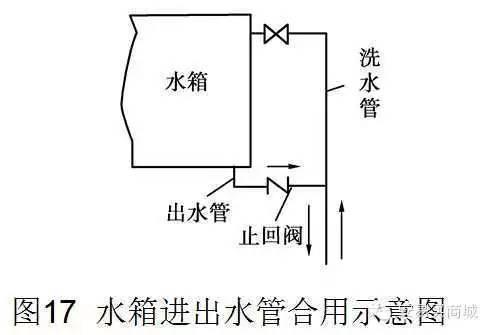 管道及给排水识图与施工工艺_34