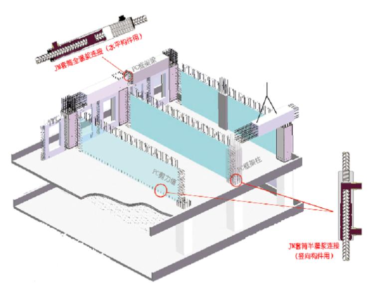 套筒灌浆施工方案PPT(39页)
