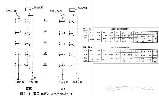 空调系统水力计算详解_10