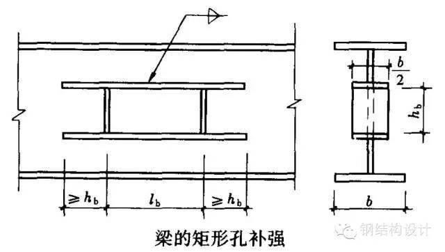 钢结构梁柱连接节点构造详解_28