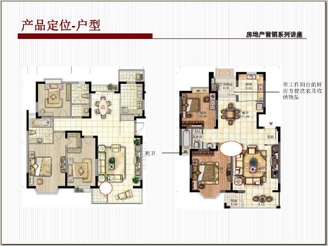 房地产市场定位与营销策划(图文并茂)_3