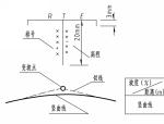 道桥工程之道路工程图课件PPT