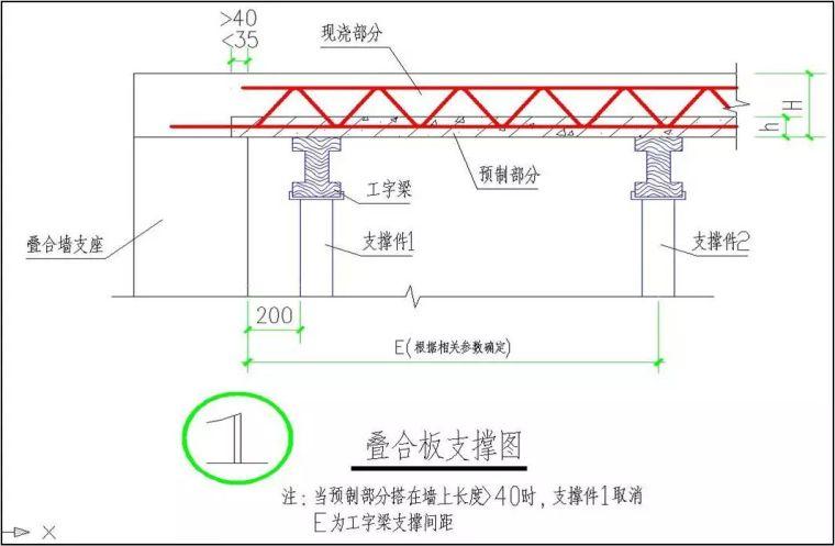 装配式地下车库叠合板全过程施工工艺,一步一图教会你_15