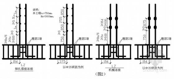 地下室墙体、柱钢筋绑扎施工技术交底记录