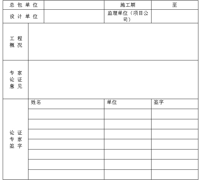 房地产公司工程质量和安全控制管理要求指引(138页)