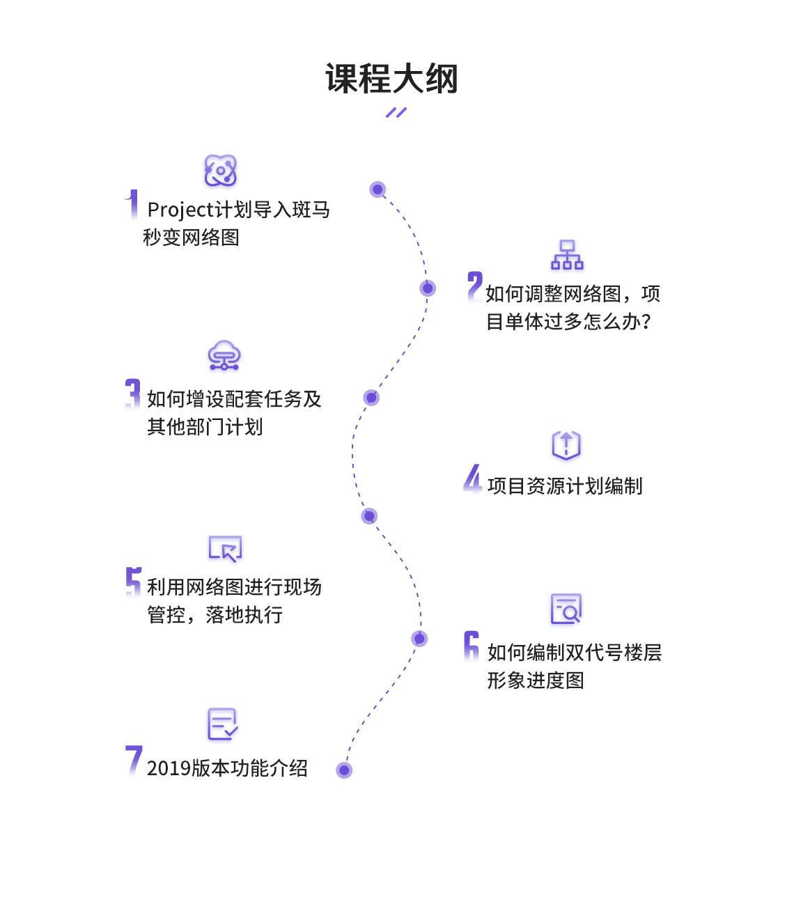 结合工程项目实际案例,手把手教你学会用斑马梦龙编制时标网络图进行施工进度管理。