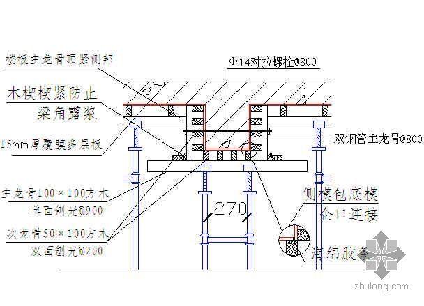 梁模板支撑施工示意图(15mm厚覆膜多层板)