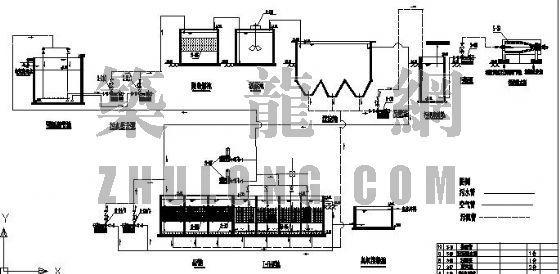 垃圾渗滤液工艺流程图