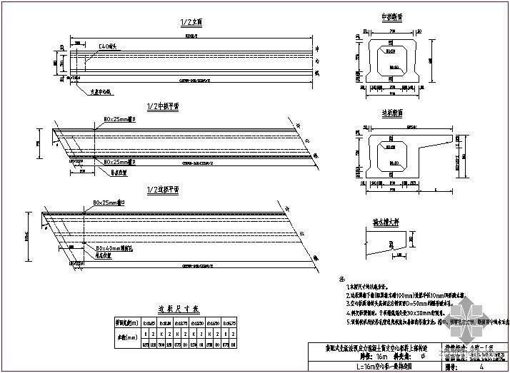 装配式先张法预应力混凝土简支空心板桥(先简支后桥面连续)上部构造通用图(跨径16m、公路-Ⅰ级、1m