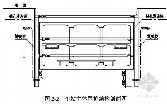 [北京]地铁车站围护结构旋喷桩止水帷幕施工方案