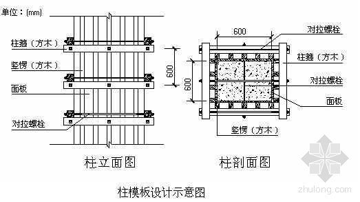 杭州某住宅小区专项安全模板施工方案