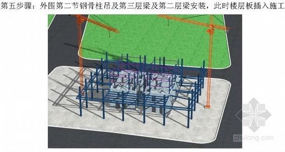 [北京]核心筒结构办公楼钢结构安装施工方案(鲁班奖)