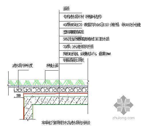 北京万科建筑工程防渗漏体系作业指引