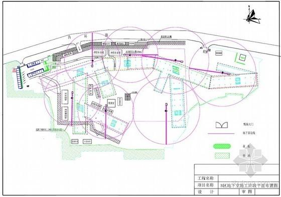 住宅小区各施工阶段现场平面布置图及进度计划横道图