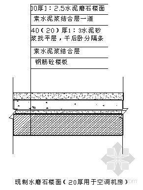北京某综合楼水磨石地面施工方案