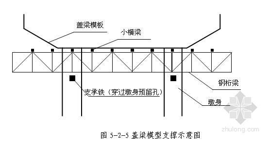 [四川]高速公路工程实施性施工组织设计(中铁 道路 桥梁 隧道)