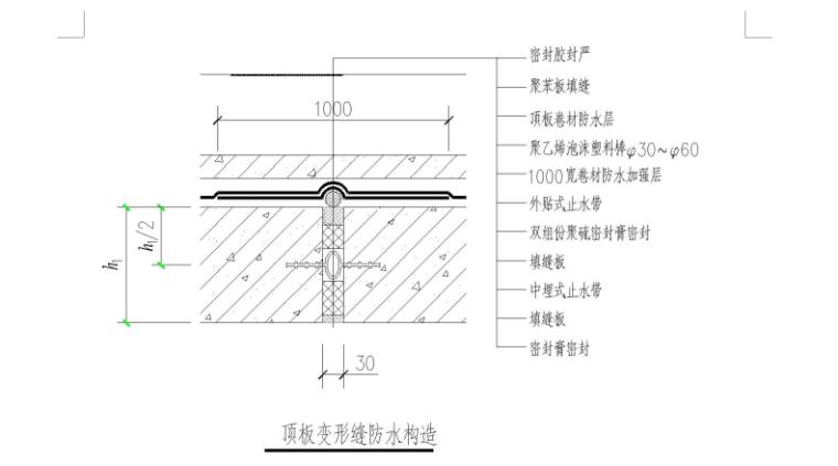 综合管廊施工组织设计(共286页,内容丰富)_3