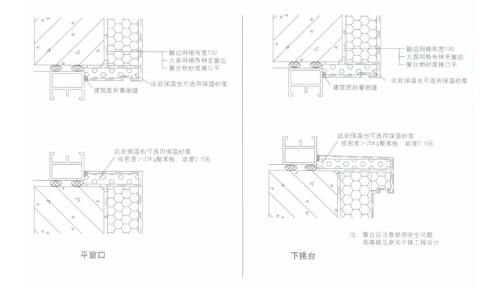 聚苯板薄抹灰外墙保温施工方案