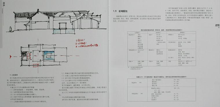施工测尺寸放弹线标准及质理管理通病防病-1 (6)