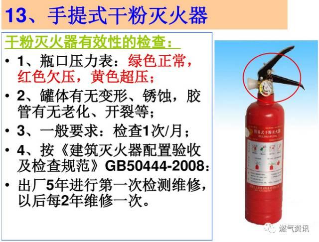 燃气工程施工安全培训(现场图片全了)_29