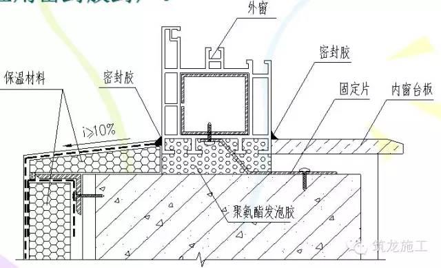 渗漏、裂缝这些常见的问题解决了,施工质量立马杠杠的!!_15