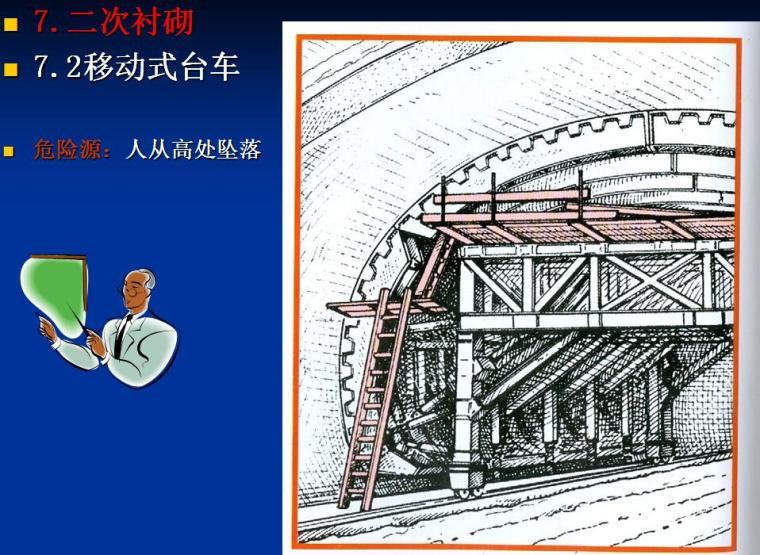 隧道施工安全作业基本知识培训PPT(142页,漫画形式)-移动式台车