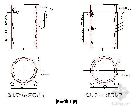 [广东]酒店工程人工挖孔桩基础施工方案