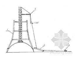 电视塔钢结构工程三元桅杆安装工法