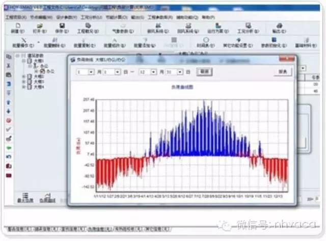 暖通专业软件负荷计算结果对比