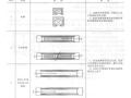 多层钢筋混凝土框架结构设计实例详解手算与PKPM应用