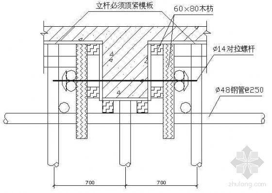 湖南某住宅楼支模架示意图