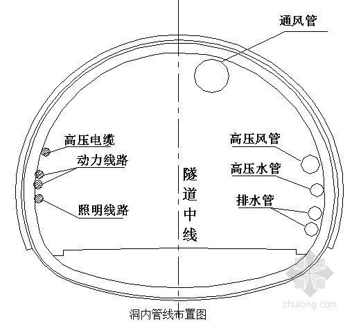[贵州]隧道工程进洞专项施工方案(中铁建)
