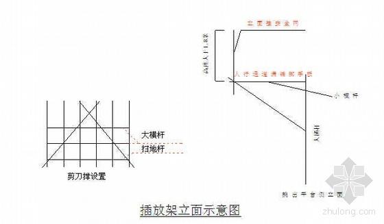 北京某医院综合楼工程模板专项施工方案(定型钢大模板)
