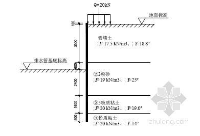 [广东]公路工程深基坑专项施工方案