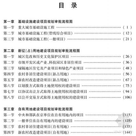 [北京]建设项目规划审批流程
