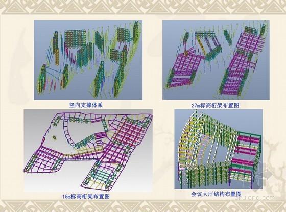 [江苏]会议中心复杂钢结构安装施工技术总结(钢框架-束筒结构)