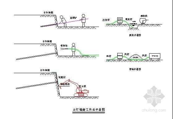 [北京]开发区安置房深基坑边坡支护施工方案(土钉墙)