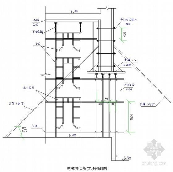 [广东]高层小区工程高支模施工方案(6m 门式钢管脚手架)