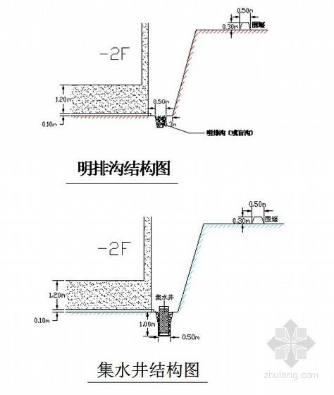 高层住宅楼深基坑施工方案(放坡开挖)
