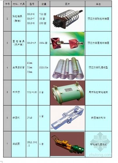 北京某工程有粘结预应力施工方案