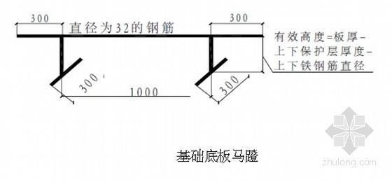 [山西]框剪结构综合楼钢筋工程施工方案