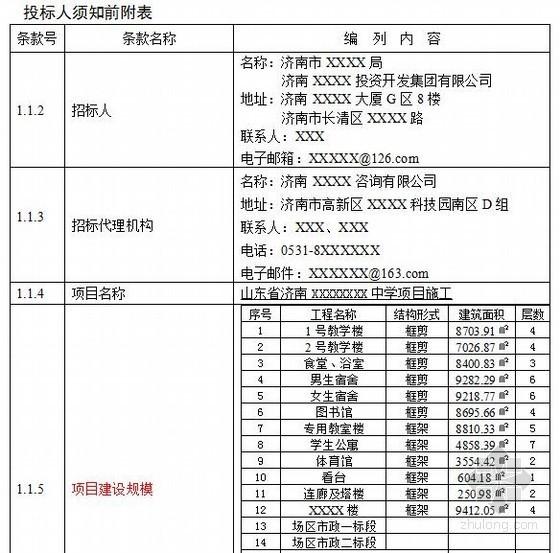 [山东]2013年实验中学施工招标文件(142页)